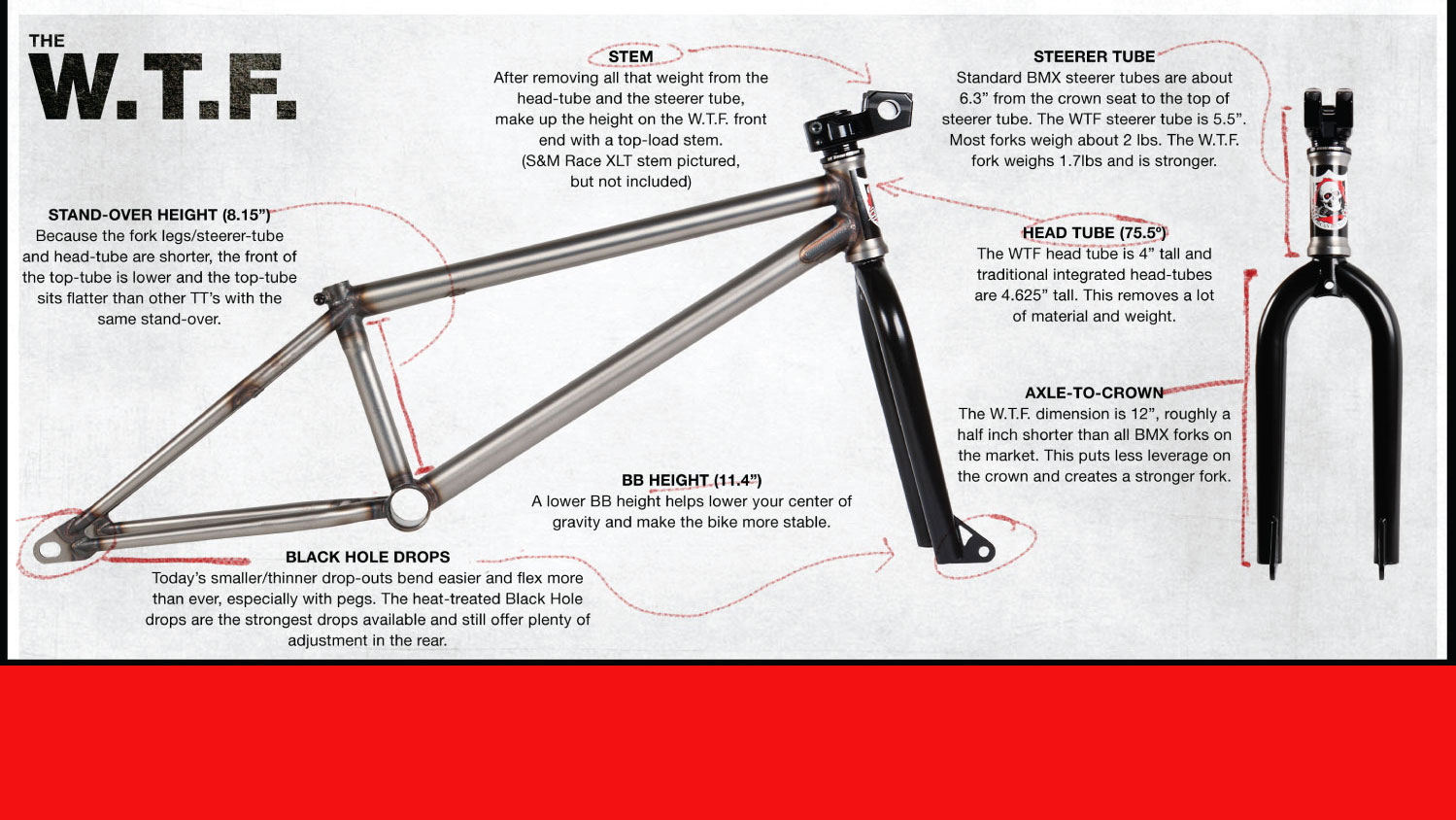 Product: S&M - WTF Frame & Fork